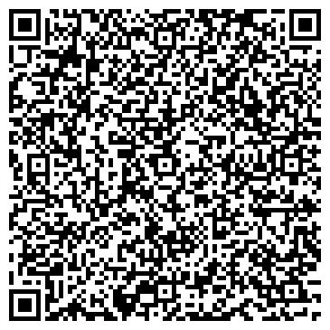 QR-код с контактной информацией организации АВАНТ АГЕНТСТВО НЕДВИЖИМОСТИ