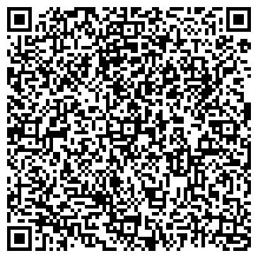 QR-код с контактной информацией организации ЕВРОДОМ ЦЕНТР НЕДВИЖИМОСТИ