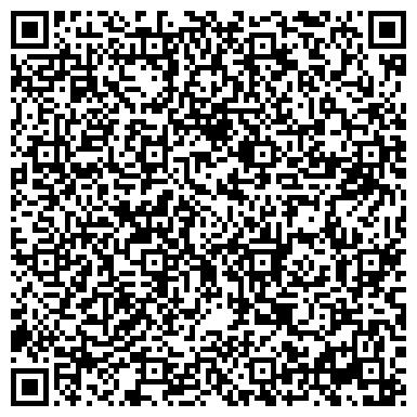 QR-код с контактной информацией организации ЕКАТЕРИНБУРГСКАЯ НЕДВИЖИМОСТЬ ИП АНТОНОВА Т.М.