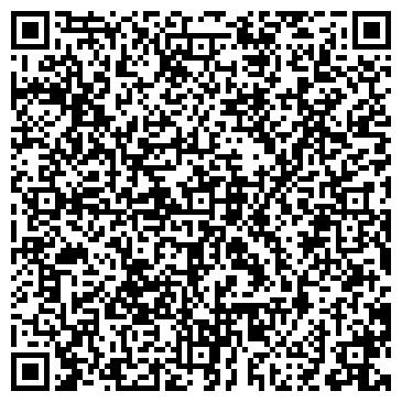 QR-код с контактной информацией организации ЕРМАК ЦЕНТР НЕДВИЖИМОСТИ