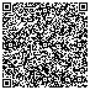QR-код с контактной информацией организации КУБ АГЕНТСТВО НЕДВИЖИМОСТИ