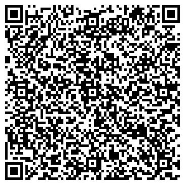 QR-код с контактной информацией организации МЕТРОПОЛИЯ ЦЕНТР НЕДВИЖИМОСТИ