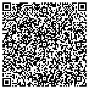 QR-код с контактной информацией организации НИВА АССОЦИАЦИЯ ЮРИСТОВ И РИЭЛТЕРОВ