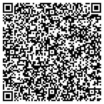 QR-код с контактной информацией организации РЫНОК НЕДВИЖИМОСТИ, ООО