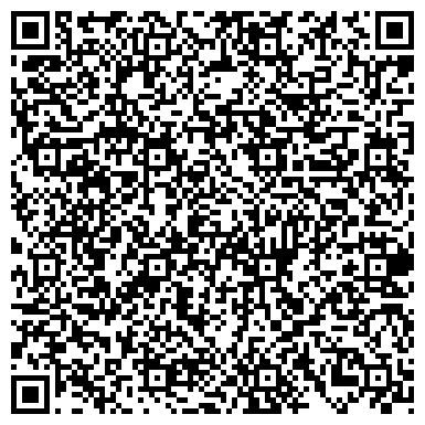 QR-код с контактной информацией организации СОЛНЕЧНЫЙ ГОРОД АГЕНТСТВО НЕДВИЖИМОСТИ