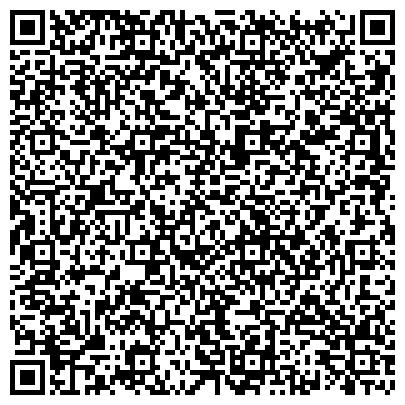 QR-код с контактной информацией организации СОЮЗ ПЕРЕВОДЧИКОВ РОССИИ СВЕРДЛОВСКОЕ РЕГИОНАЛЬНОЕ ОТДЕЛЕНИЕ