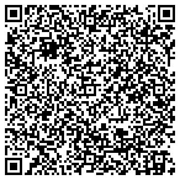 QR-код с контактной информацией организации КИТ КАДРОВОЕ АГЕНТСТВО