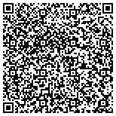 QR-код с контактной информацией организации МАГНАТ ДЕЛУК АГЕНТСТВО КАДРОВОЙ БЕЗОПАСНОСТИ