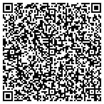 QR-код с контактной информацией организации HUMAN POWER STRATEGIC