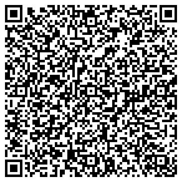 QR-код с контактной информацией организации IBC HUMAN RESOURCES