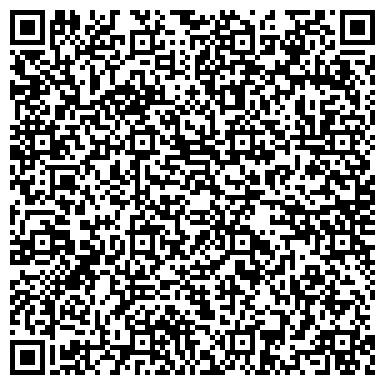 QR-код с контактной информацией организации АЛЬФАСТРАХОВАНИЕ ОАО ЕКАТЕРИНБУРГСКИЙ ФИЛИАЛ