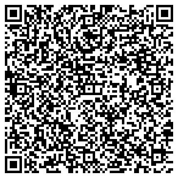 QR-код с контактной информацией организации АФЕС УРАЛЬСКИЙ ФИЛИАЛ СО