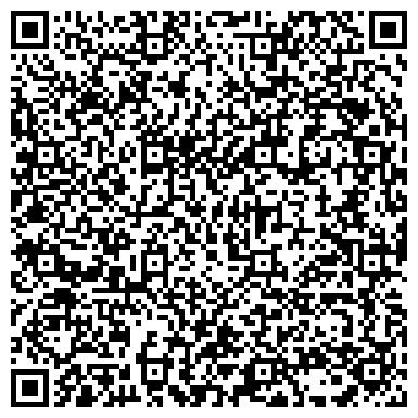 QR-код с контактной информацией организации ГАММА-НАДЕЖДА ФИЛИАЛ ООО СК ГАММА ОТДЕЛ ВЫПЛАТ