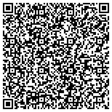 QR-код с контактной информацией организации РЕНЕССАНС ЖИЗНЬ СТРАХОВАЯ КОМПАНИЯ, ООО