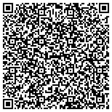 QR-код с контактной информацией организации РОСГОССТРАХ ООО АГЕНТСТВО ОРДЖОНИКИДЗЕВСКОЕ