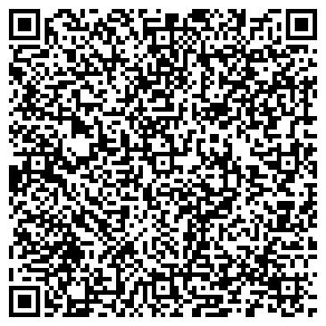 QR-код с контактной информацией организации ЭКСПРЕСС ГАРАНТ САО, ОАО