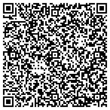 QR-код с контактной информацией организации НОВЕЙШИЕ КАБЕЛЬНЫЕ ТЕХНОЛОГИИ