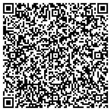 QR-код с контактной информацией организации ГАРАНТ-ЕКАТЕРИНБУРГ