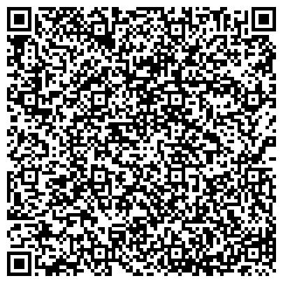 QR-код с контактной информацией организации НАУЧНО-ИССЛЕДОВАТЕЛЬСКИЙ ЦЕНТР МУЛЬТИМЕДИА ТЕХНОЛОГИЙ ИМИМ УРО РАН