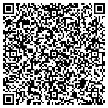 QR-код с контактной информацией организации PANDA SECURITY