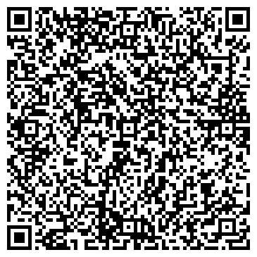 QR-код с контактной информацией организации ПРОСОФТ-СИСТЕМЫ ИНЖЕНЕРНАЯ КОМПАНИЯ, ООО