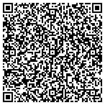 QR-код с контактной информацией организации СОФТГРУПП-УРАЛ, ООО
