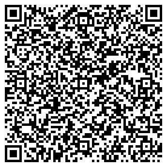 QR-код с контактной информацией организации ГРОНИТЕКС ГРУПП