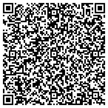 QR-код с контактной информацией организации ЭНЕРГОСНАБГРУПП, ООО
