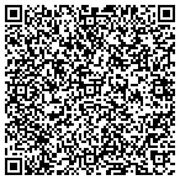 QR-код с контактной информацией организации ЭКОСФЕРА-ЦЕНТР МАГАЗИН