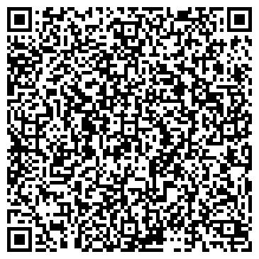QR-код с контактной информацией организации ИНЖЕНЕРНЫЙ ЦЕНТР-ВТ