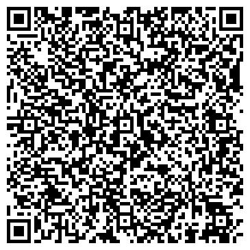 QR-код с контактной информацией организации ПРОМЫШЛЕННАЯ ГРУППА УРАЛ
