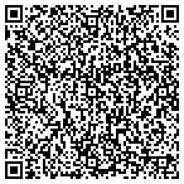 QR-код с контактной информацией организации ТЕПЛОПРИБОР ТД, ООО