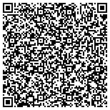 QR-код с контактной информацией организации Торговая сеть «Семь ключей»