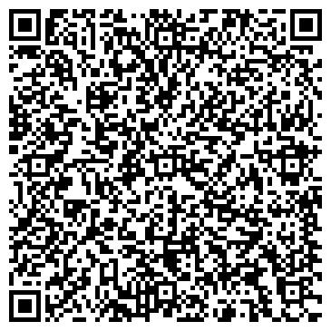 QR-код с контактной информацией организации ПРОМПЛАСТЦЕНТР ПФ, ЗАО