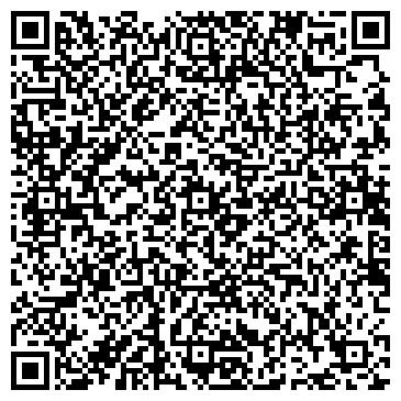 QR-код с контактной информацией организации АЛАПАЕВСКИЙ ИНДУСТРИАЛЬНЫЙ ТЕХНИКУМ