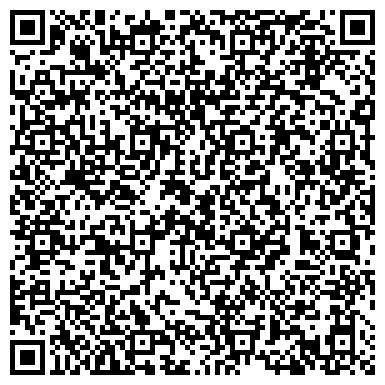 QR-код с контактной информацией организации ТЕРРИТОРИАЛЬНЫЙ ОТДЕЛ РОСПОТРЕБНАДЗОРА ПО СВЕРДЛОВСКОЙ ОБЛАСТИ