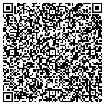 QR-код с контактной информацией организации ЦЕНТРАЛЬНАЯ РАЙОННАЯ АПТЕКА № 33