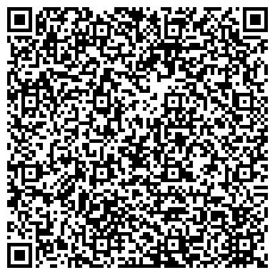 QR-код с контактной информацией организации СБЕРЕГАТЕЛЬНЫЙ БАНК РФ ВЕРХНЕУРАЛЬСКОЕ ОТДЕЛЕНИЕ №1694