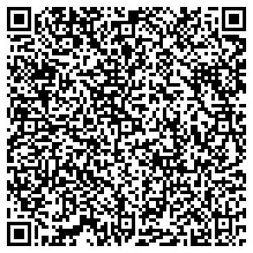 QR-код с контактной информацией организации ХОЗТОВАРЫ ИП МИЛЕШИНА