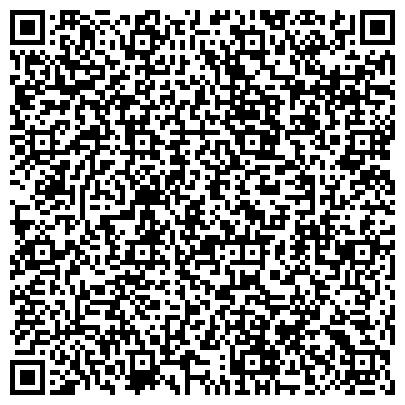 QR-код с контактной информацией организации «Верхнепышминская ЦГБ им. П.Д. Бородина»  Телефон горячей линии