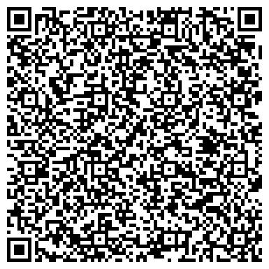 QR-код с контактной информацией организации № 30 ОАО ЕКАТЕРИНБУРГНЕФТЕПРОДУКТ