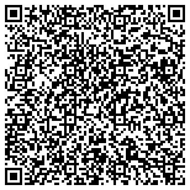 QR-код с контактной информацией организации ВЕРХОТУРСКАЯ РАЙОННАЯ ТЕРРИТОРИАЛЬНАЯ ИЗБИРАТЕЛЬНАЯ КОМИССИЯ