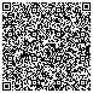QR-код с контактной информацией организации СБЕРЕГАТЕЛЬНЫЙ БАНК РФ ОПЕР.КАССА №8053/0244