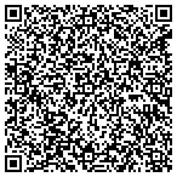 QR-код с контактной информацией организации ЦЕНТР ГОССАНЭПИДНАДЗОРА В ЕТКУЛЬСКОМ РАЙОНЕ ГУ