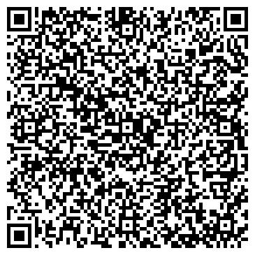 QR-код с контактной информацией организации ООО «Термопресс»