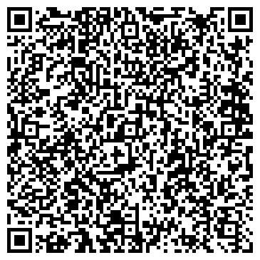 QR-код с контактной информацией организации СЕРВИСНЫЙ ЦЕНТР, ИП ГНУСАРЕВ А.В.