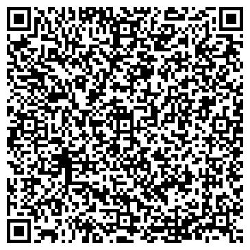 QR-код с контактной информацией организации СИНКЛОС МАГАЗИН, ИП КОВЕРНИКОВА А.Г.