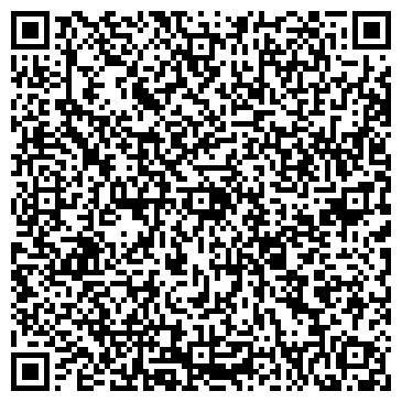 QR-код с контактной информацией организации ЖЕНСКАЯ КОНСУЛЬТАЦИЯ №2 МЛПУЗ