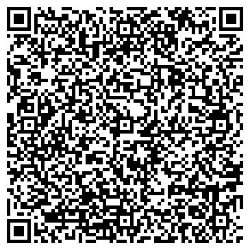 QR-код с контактной информацией организации ЗЛАТОУСТОВСКАЯ ВЕТЕРИНАРНАЯ ЛАБОРАТОРИЯ ОГУ