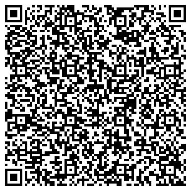 QR-код с контактной информацией организации УРАЛКООПЗАГОТТОРГ ИРБИТСКОЕ ПОТРЕБИТЕЛЬСКОЕ ОБЩЕСТВО